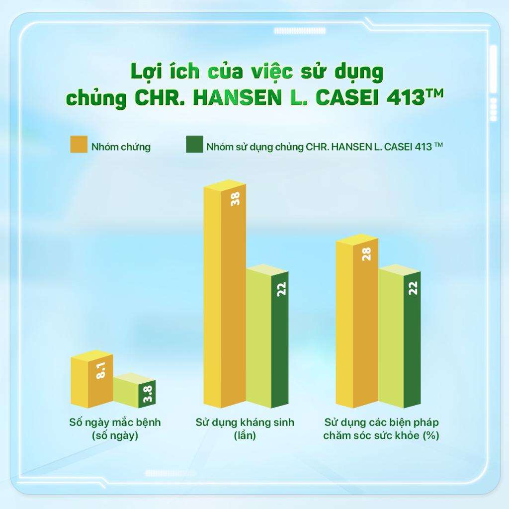 2636-chia-khoa-giup-tre-tang-de-khang-it-om-vat-cho-nam-hoc-moi-3-1634039436.png